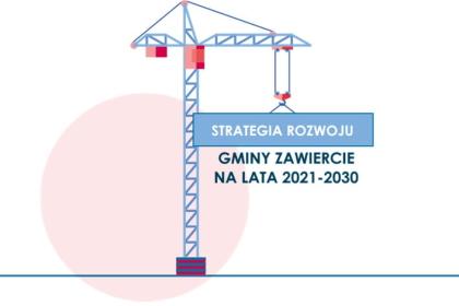 Strategia Rozwoju Gminy Zawiercie – ankieta